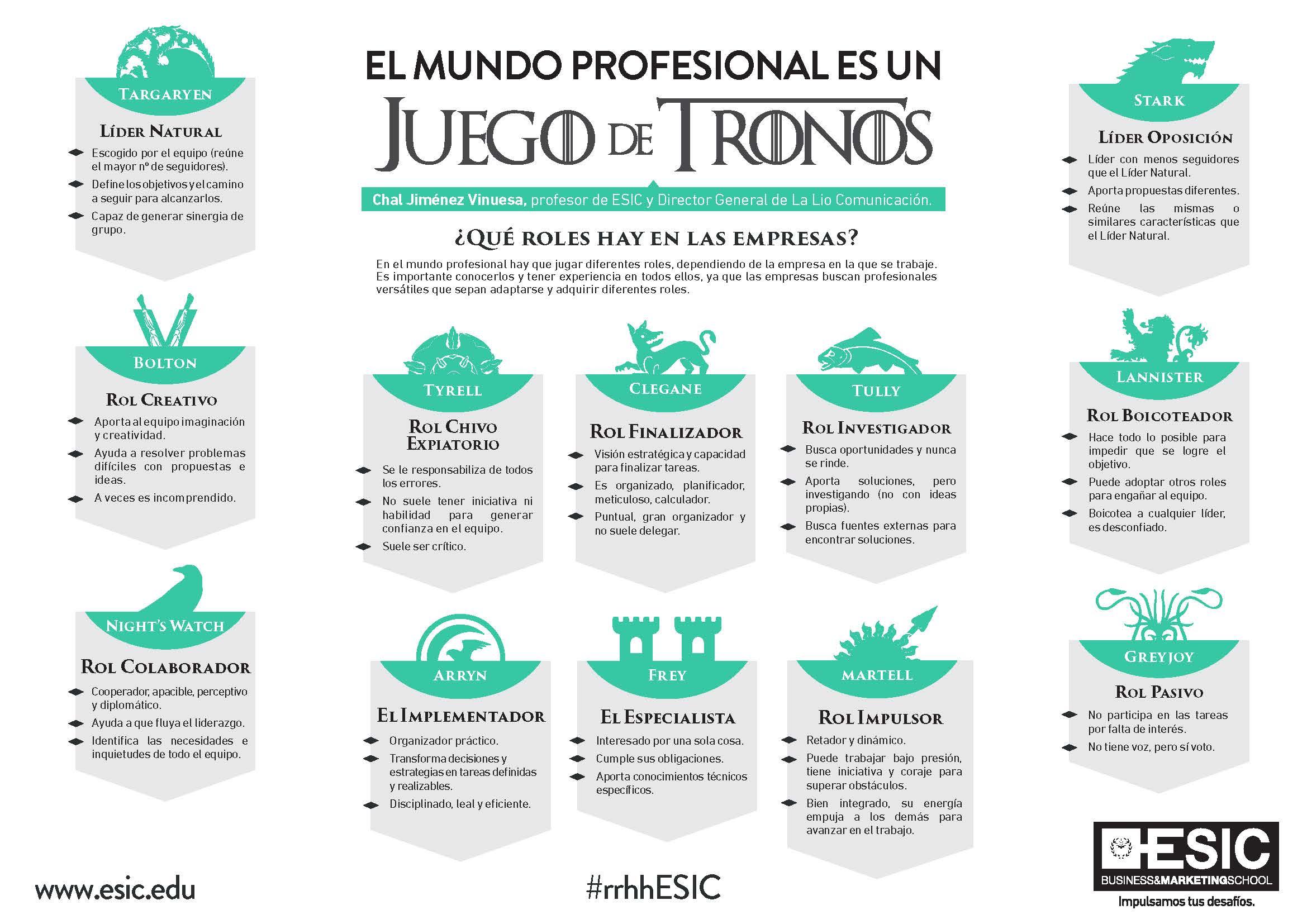 roles empresariales 2