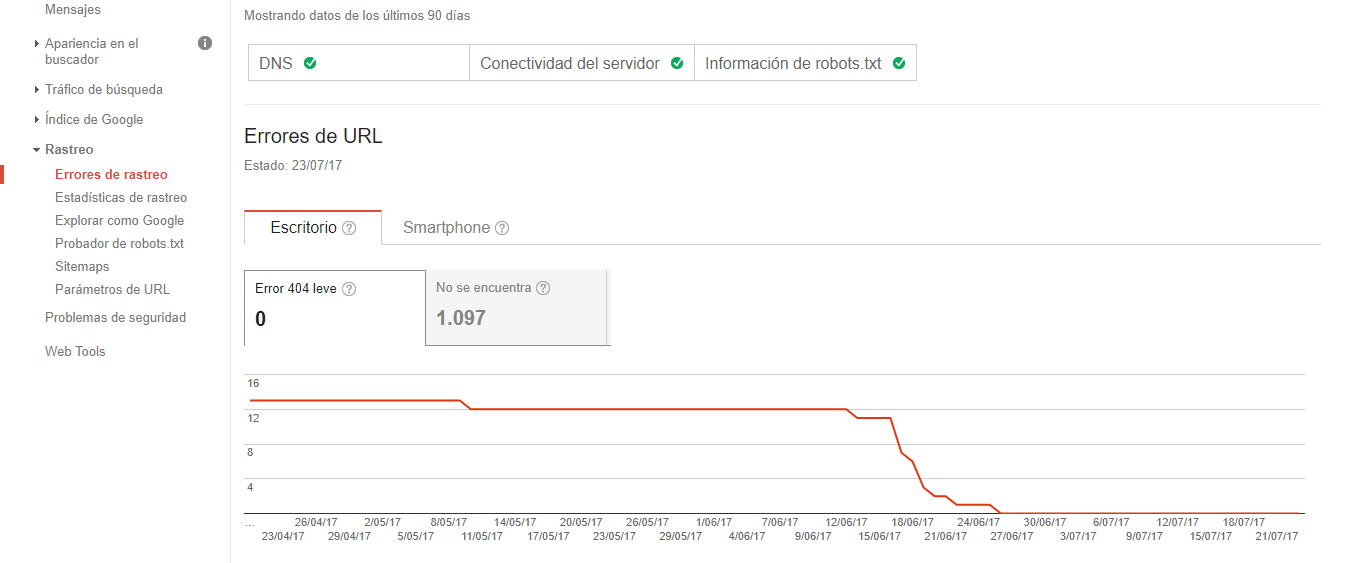5-google-search-console