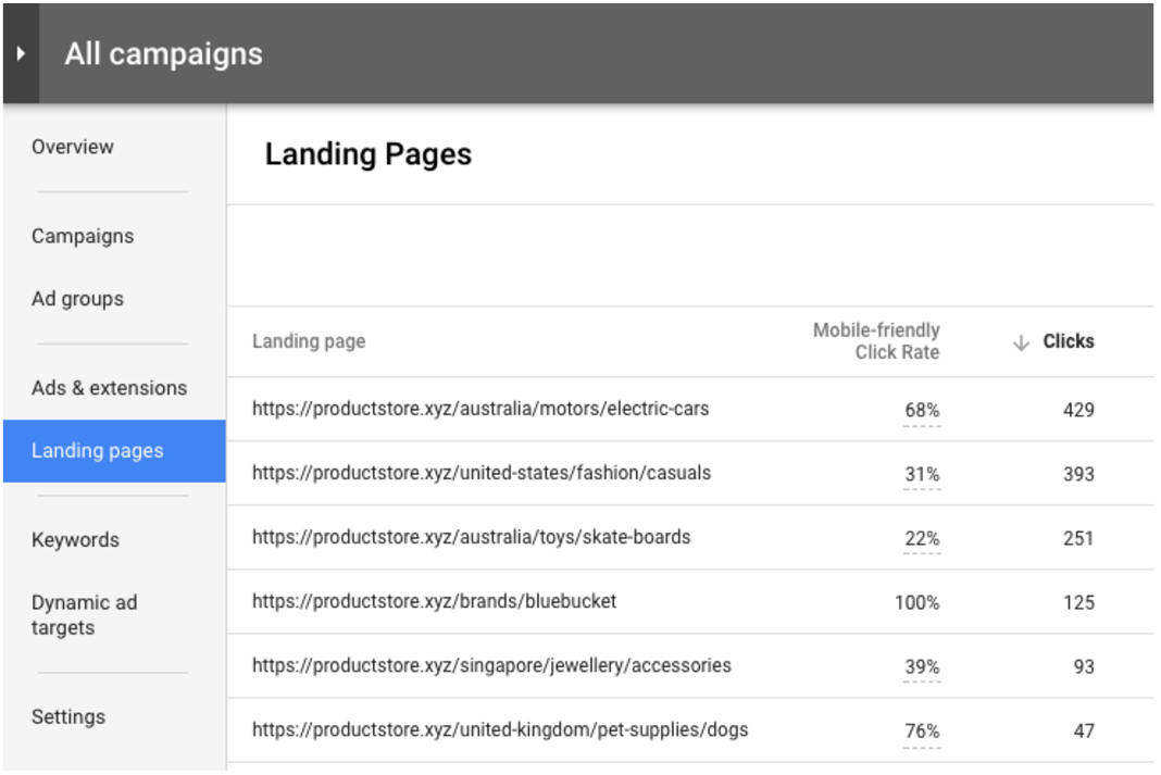 landing pages google