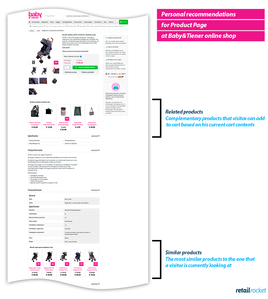 RetailRocket_Product_Page