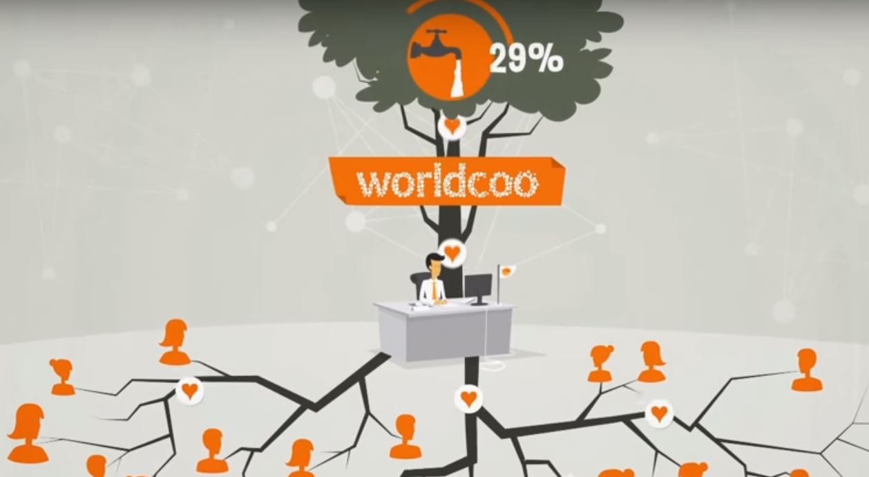 worldcoo crowdfundin solidario para ecommerce