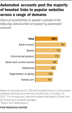 Imagen: Pew Research Center