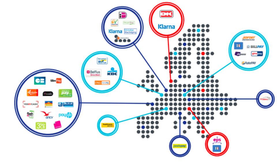 internacionalización de un eCommerce