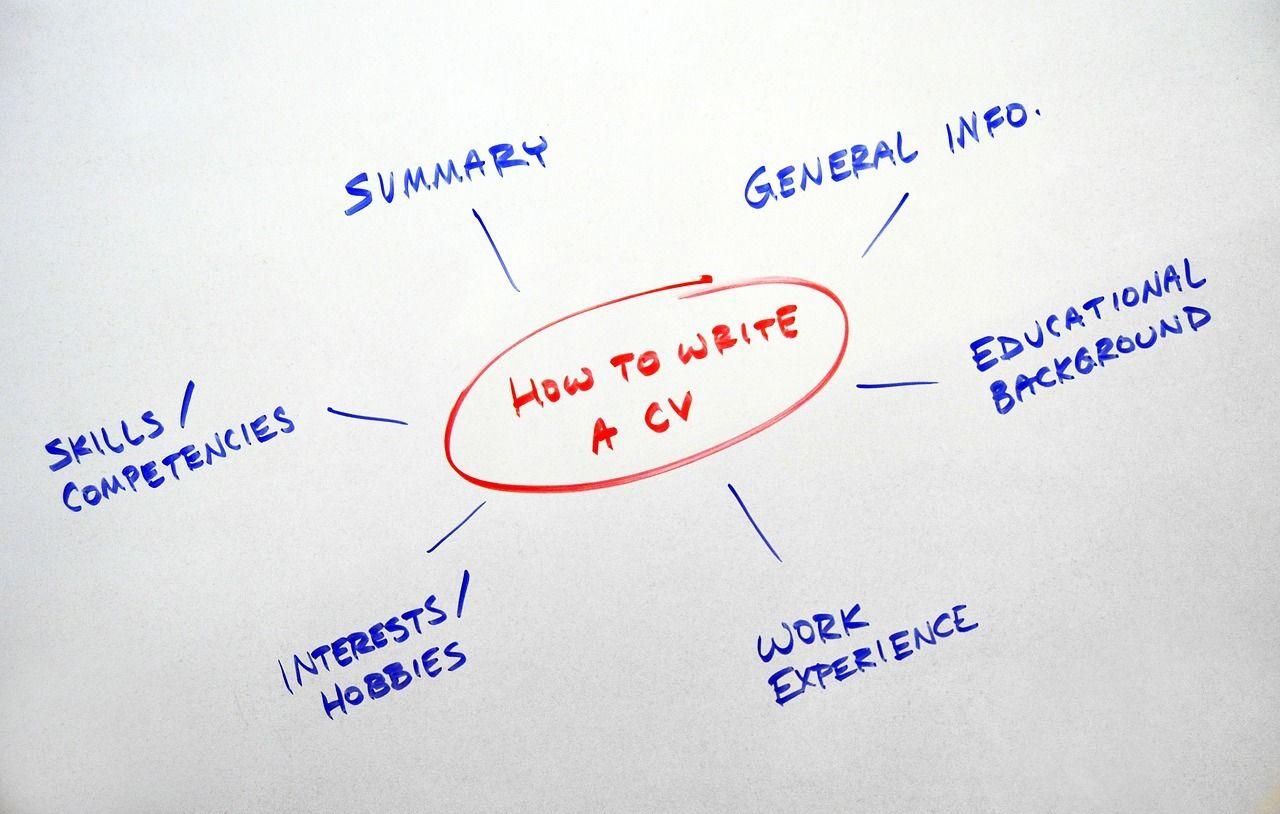 Cómo debe ser el CV de un experto en marketing digital