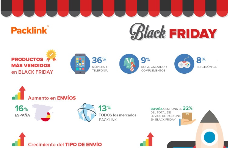black-friday-logística