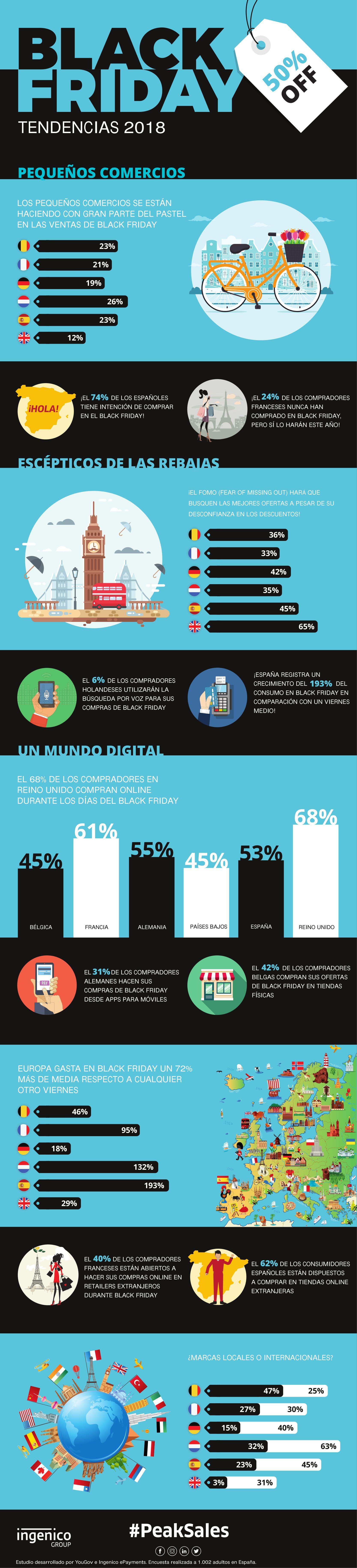 bec89db63e Cuatro de cada diez españoles que compren en el Black Friday online ...