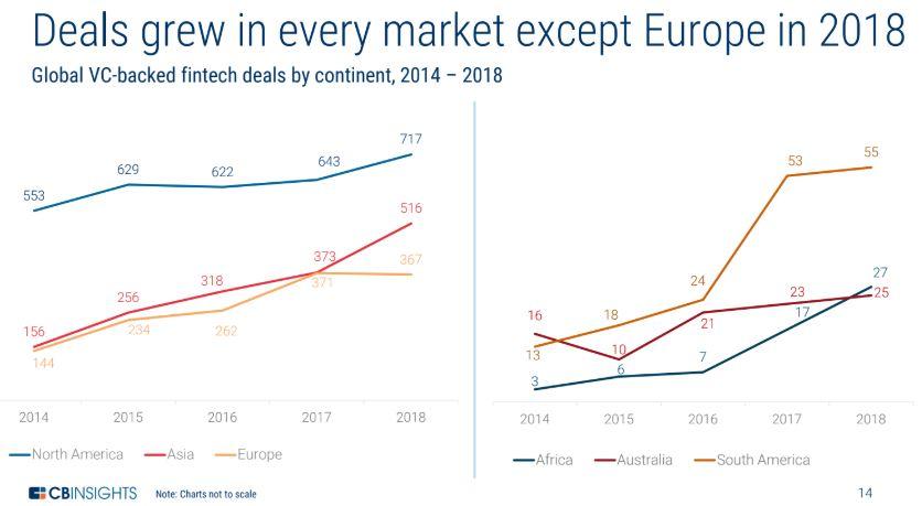 Las cifras de acuerdos en Europa