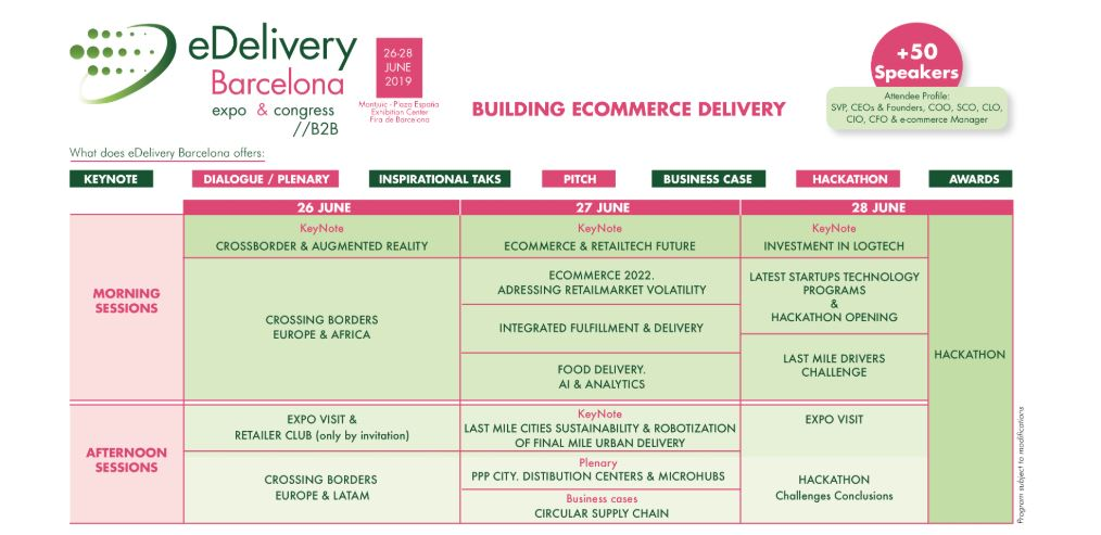 eDelivery Barcelona Congress