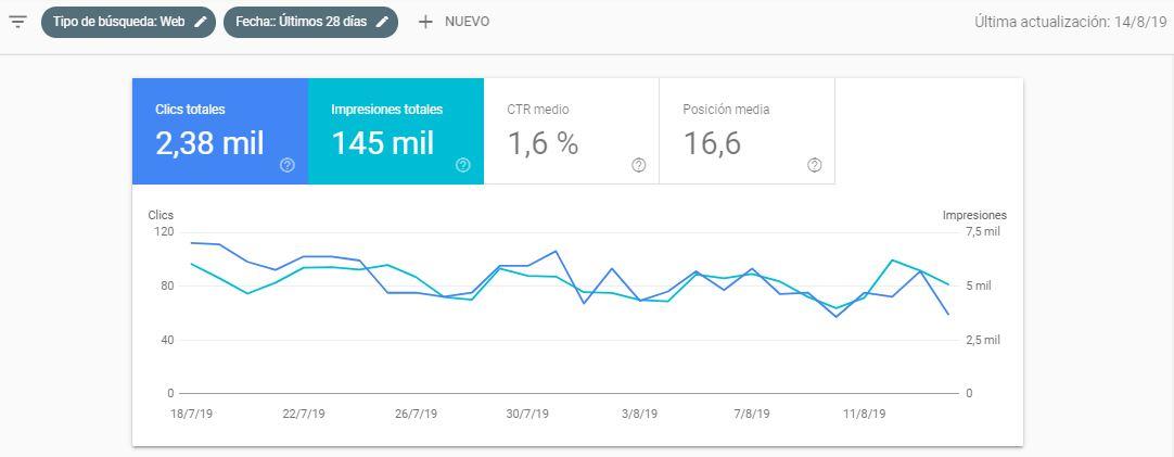 search console analizar una web