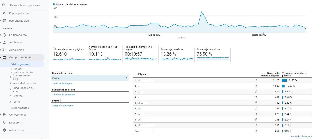 analytics analizar pagina web y trafico