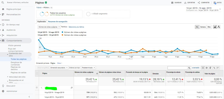 incrementar visitas web
