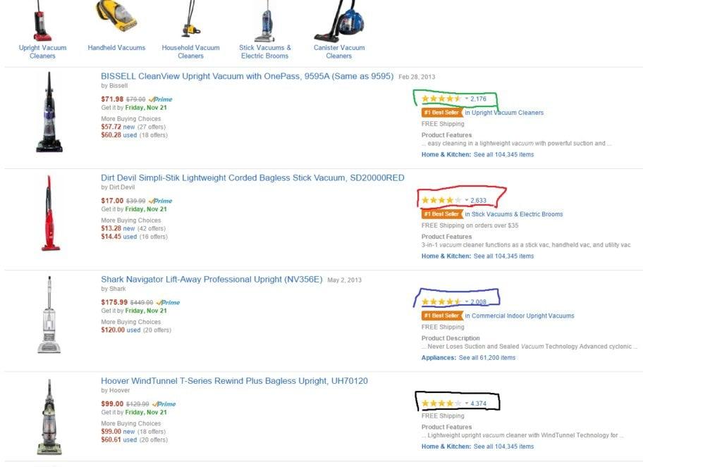 Reseñas de productos en Amazon