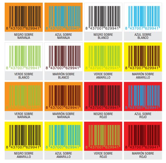 Ejemplos de códigos de barras