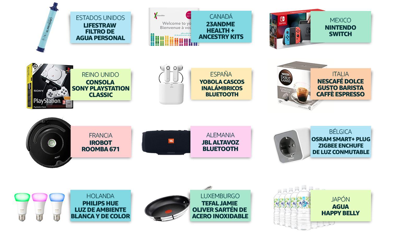 Algunos de los productos más vendidos en el Amazon Prime Day 2019
