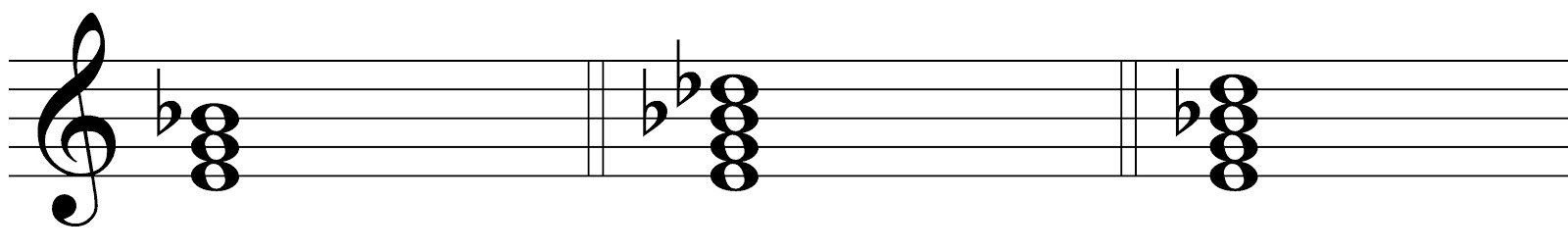 Diminished chords yallemedia.jpg