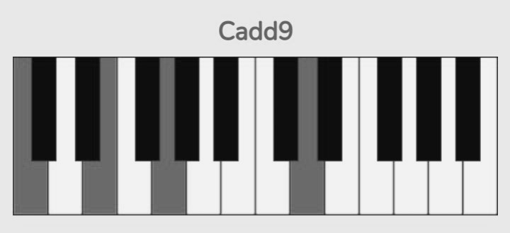ADD & DIMINISHED CHORDS (What are they and how to play them)