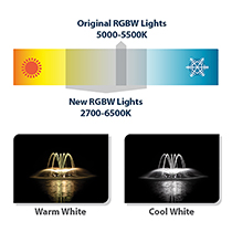 Airmax® RGBW Color-Changing LED Fountain Light Sets