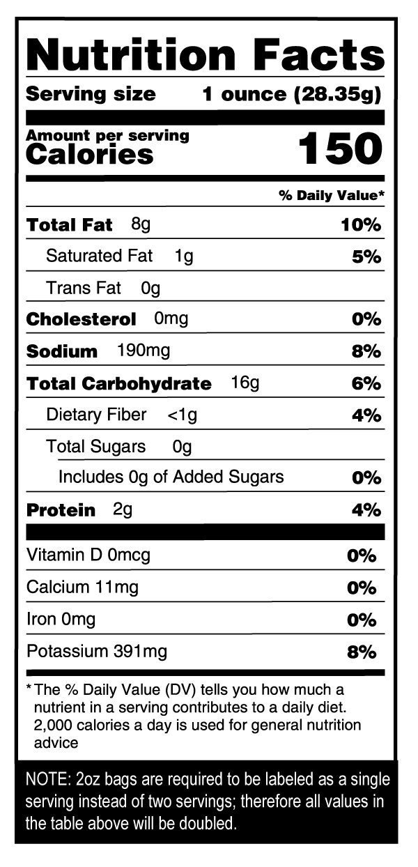 Salt and Pepper Chips Case Nutrition Facts