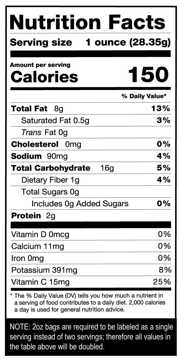 Lightly Salted Chips Case Nutrition Facts