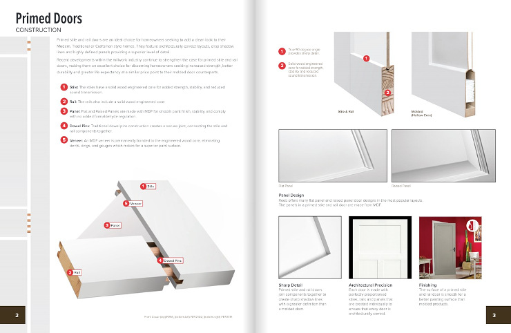 Interior Primed Stile and Rail Door Catalog Pages