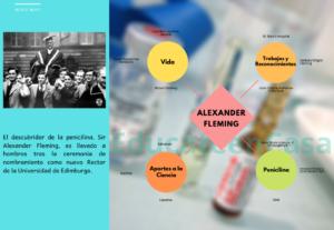 Diseño de infografías y mapas mentales interactivos