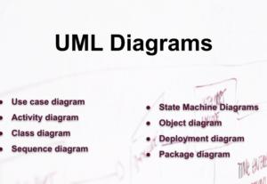 Diseñaré un diagrama UML profesional de su deseo