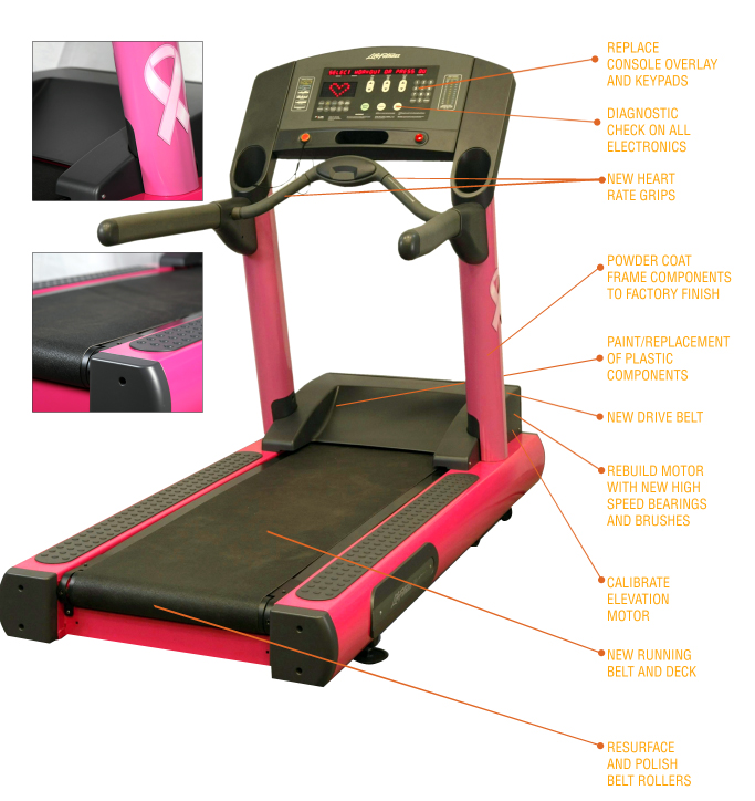 GymStore Remanufactured Gym Equipment Pink Treadmill