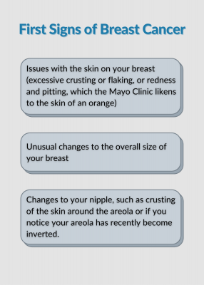 First Signs of Breast Cancer