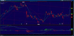 2013-07-11-TOS_CHARTS.png