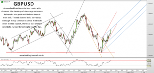 Trading channels: Dollar down all else up