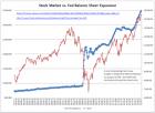 Mish's Global Economic Trend Analysis
