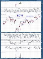 ECYT 8.26.png