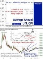 CPI 1814-2013