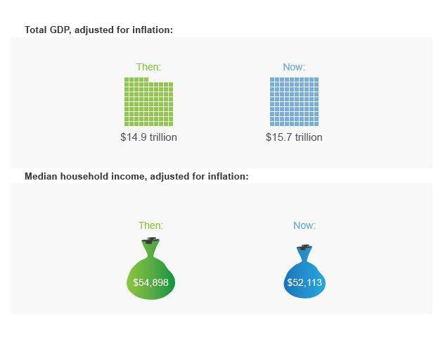 The Long Lehman Hangover, In Numbers