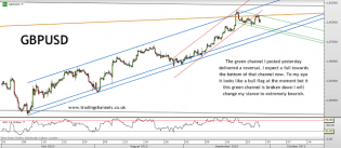 Trading channels: No action on equities. Only FX.