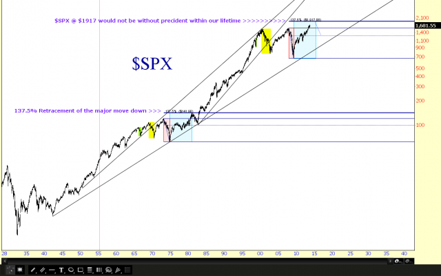 SPX_Analog_10-1-13.png