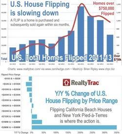 US House Flipping