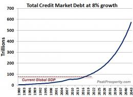 Guest Post: The Fed Can Only Fail | Zero Hedge
