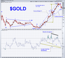 GOLD monthly 11.20.13sc.png