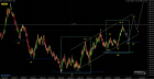 USDX 2011 Analogy #ElliottWave #Fractal on Twitpic