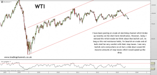 Trading channels: Bears getting excited