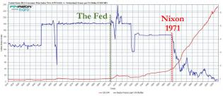 http://www.zerohedge.com/sites/default/files/images/user3303/imageroot/2013/12/20131212_Fed1.jpg