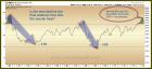 NASDAQ-redux-Jan-29-2014.png (998×460)