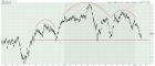 http://charts.stocktwits.net/production/original_19800510.png?1391719396