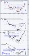 spy and stock indices update 15 min 2.11sc.png
