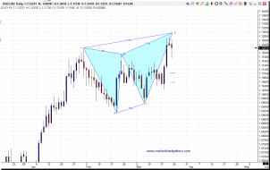 USDCAD_DAILY_23MARCH14.png