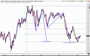 AUDUSD_WEEKLY_22MARCH14.png