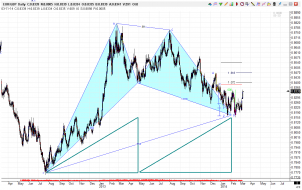 EURGBP_Daily_10March14.png