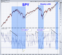 spy weekly vs MFIsc.png