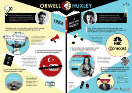 orwell-huxley-world.png (1250×882)